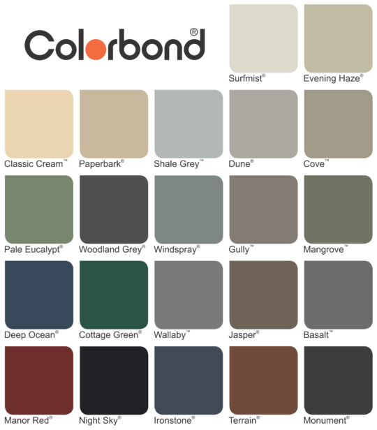 Colorbond Gutters Free Gutter Quote Using Colorbond Steel